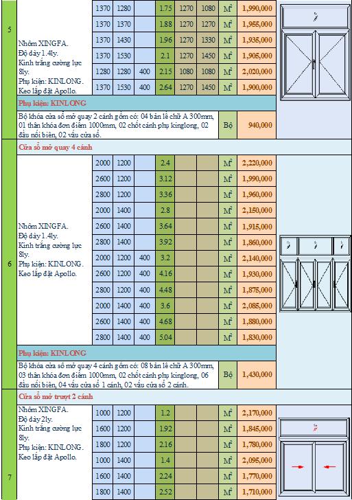 bảng giá cửa nhôm xingfa mới nhất