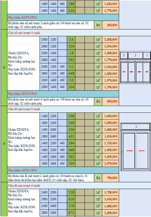 bảng giá cửa nhôm xingfa mới cập nhật