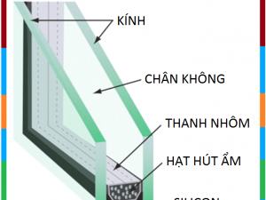 Bảng Giá Kính Hộp Nan Trang Trí Cách Âm Cách Nhiệt