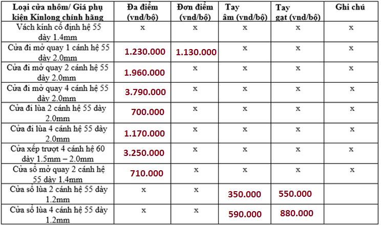 bảng giá phụ kiện kinlong chính hãng